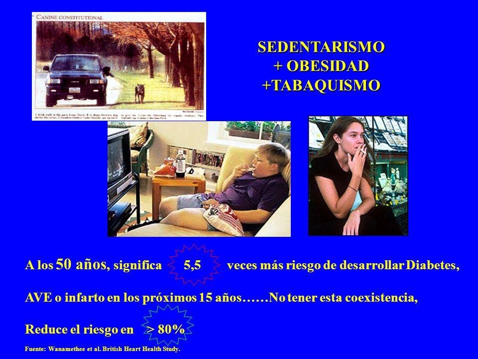 SEDENTARISMO + OBESIDAD +TABAQUISMO