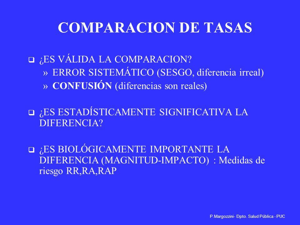 COMPARACION DE TASAS ¿ES VÁLIDA LA COMPARACION