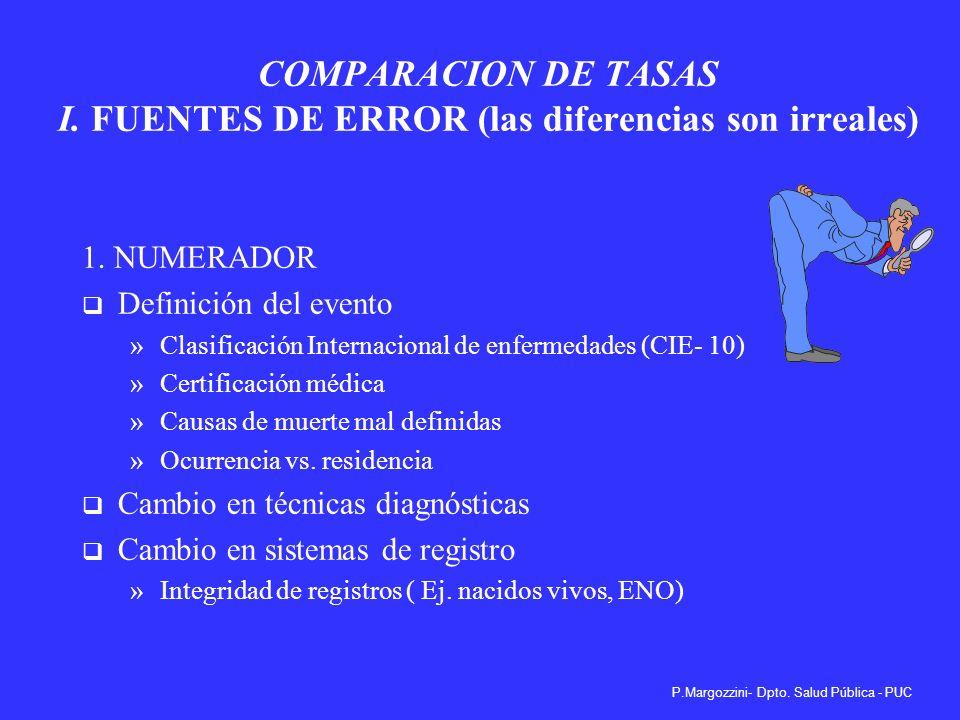 COMPARACION DE TASAS I. FUENTES DE ERROR (las diferencias son irreales)