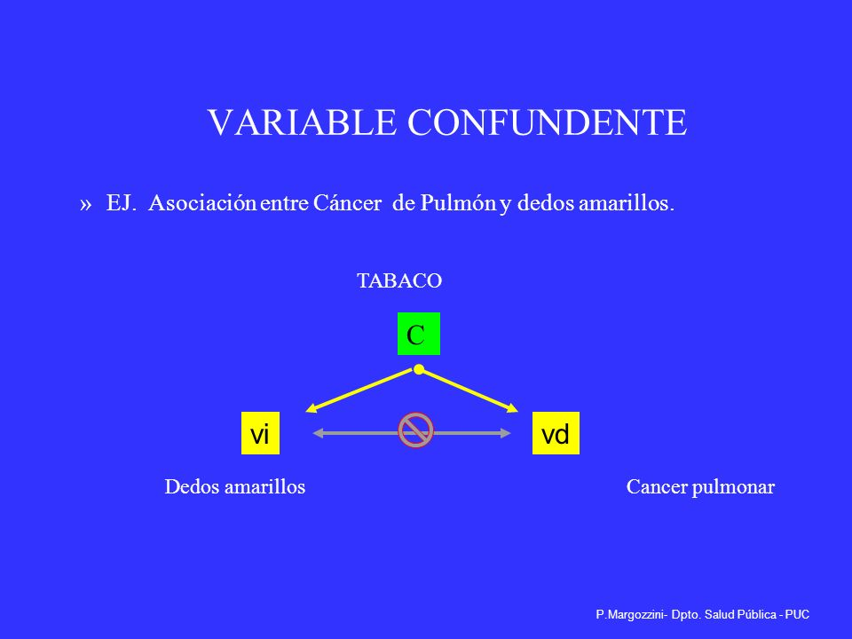 VARIABLE CONFUNDENTE C vi vd