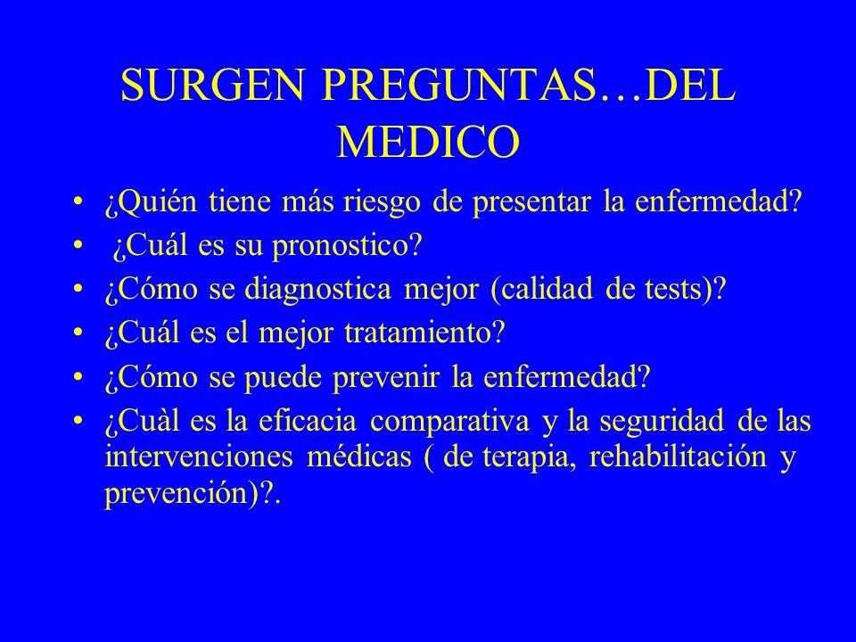 SURGEN PREGUNTAS…DEL MEDICO