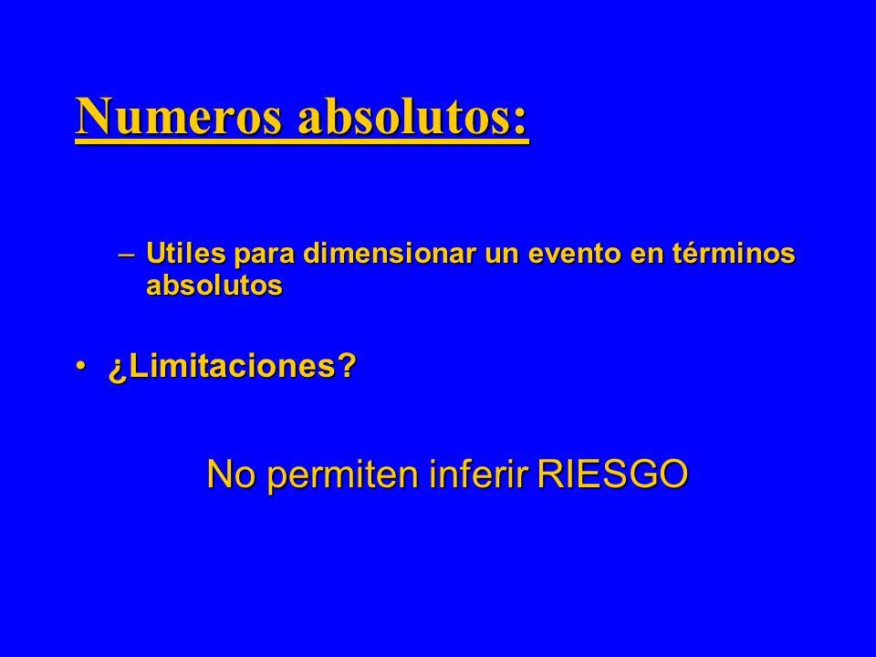 Numeros absolutos: No permiten inferir RIESGO ¿Limitaciones