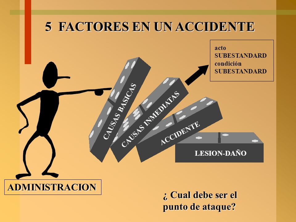 5 FACTORES EN UN ACCIDENTE