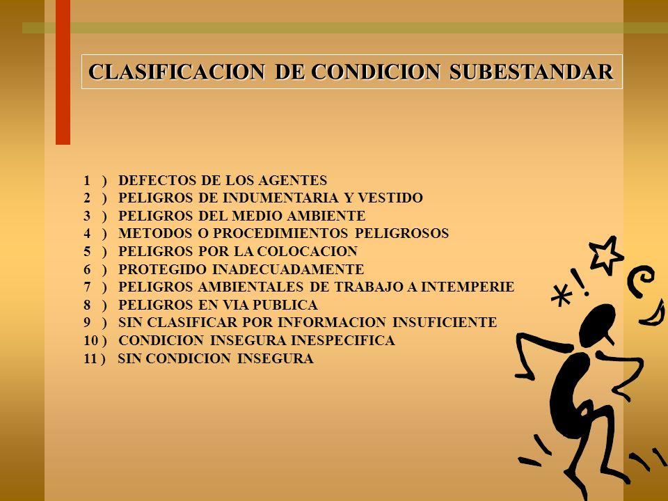 CLASIFICACION DE CONDICION SUBESTANDAR