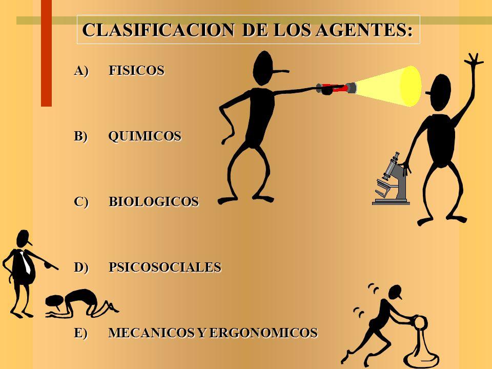 CLASIFICACION DE LOS AGENTES: