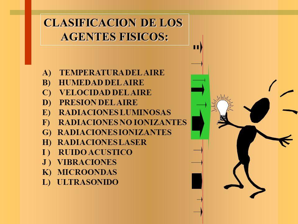 CLASIFICACION DE LOS AGENTES FISICOS: