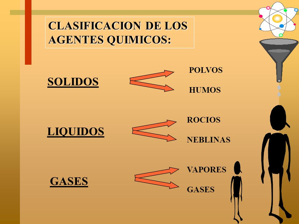 CLASIFICACION DE LOS AGENTES QUIMICOS: SOLIDOS GASES POLVOS HUMOS