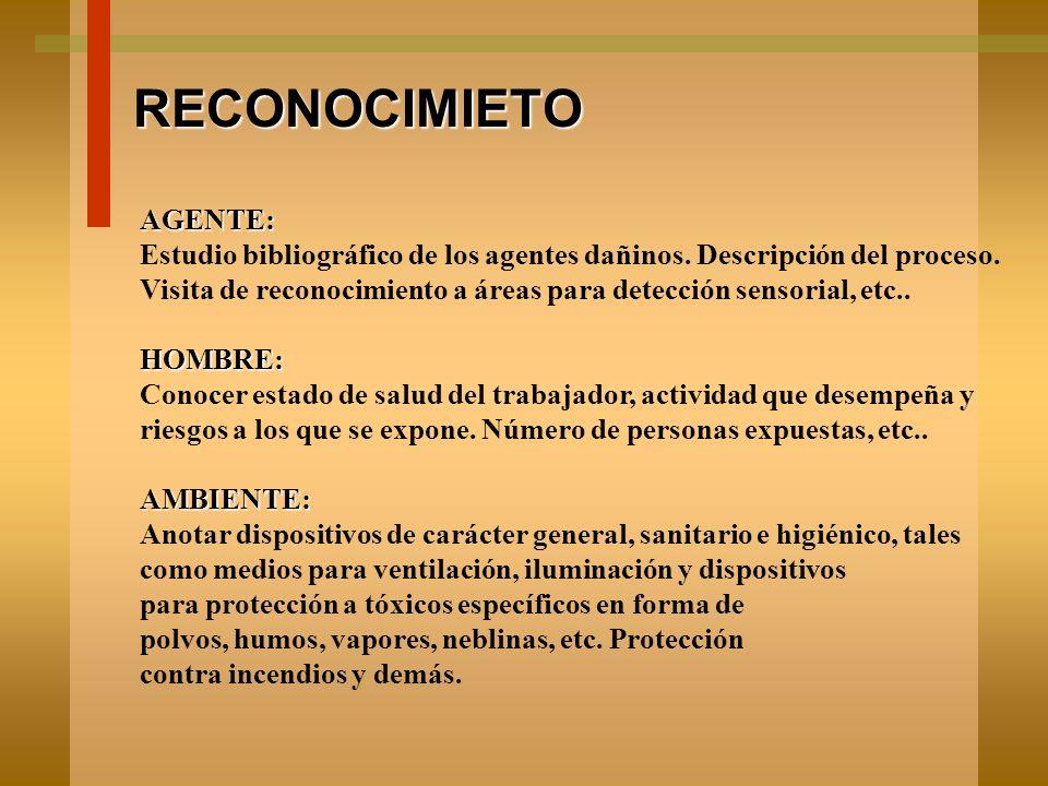 RECONOCIMIETO AGENTE:
