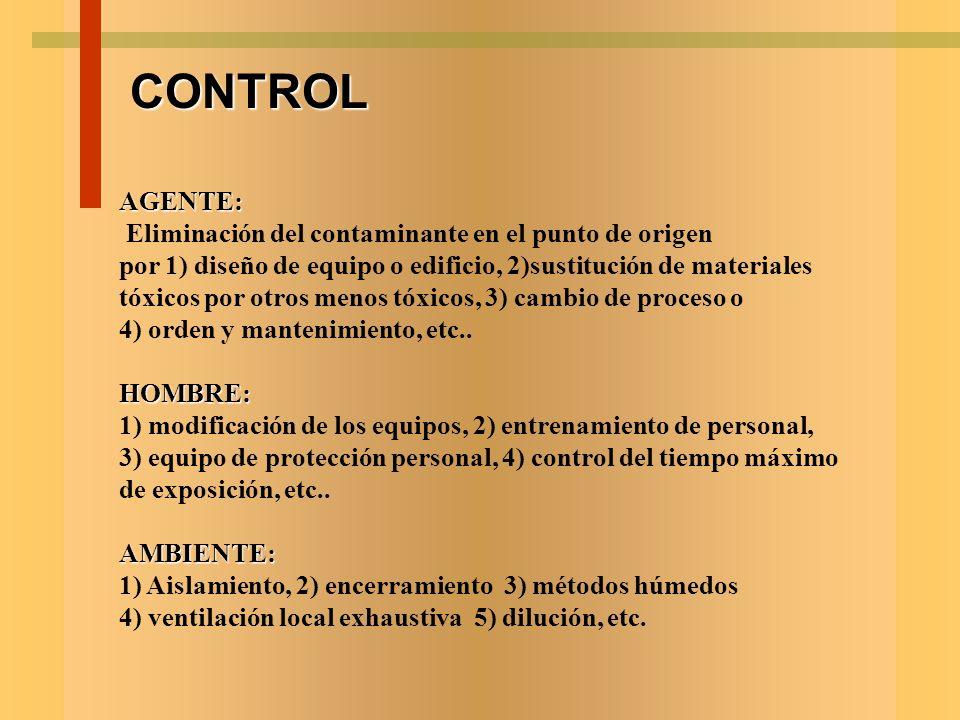 CONTROL AGENTE: Eliminación del contaminante en el punto de origen
