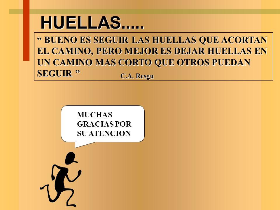 HUELLAS..... BUENO ES SEGUIR LAS HUELLAS QUE ACORTAN
