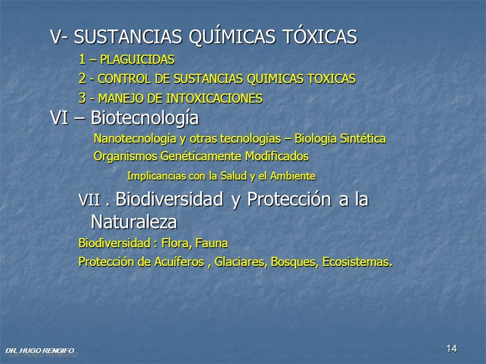 VI – Biotecnología VII . Biodiversidad y Protección a la Naturaleza