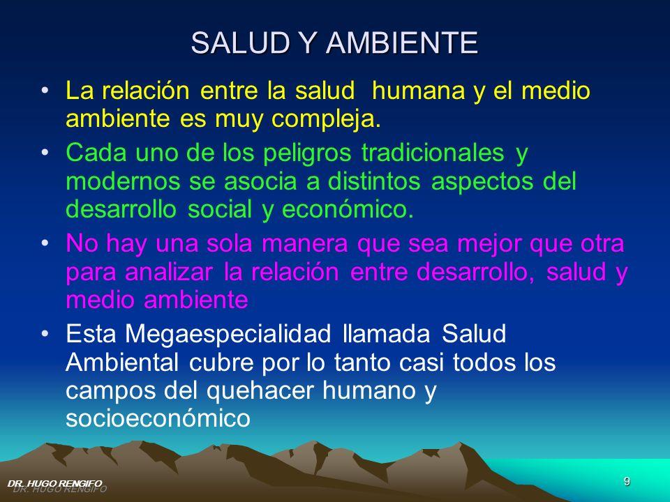 SALUD Y AMBIENTE La relación entre la salud humana y el medio ambiente es muy compleja.