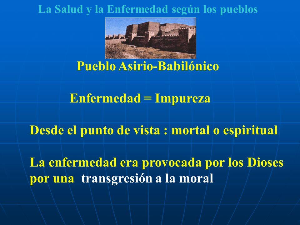 Pueblo Asirio-Babilónico Enfermedad = Impureza