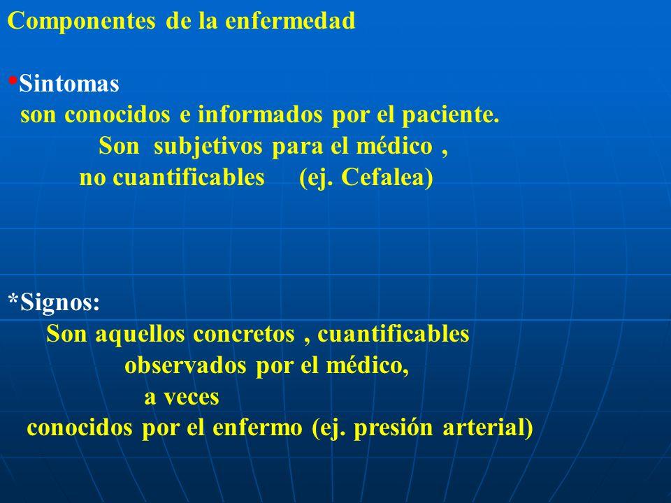 Componentes de la enfermedad