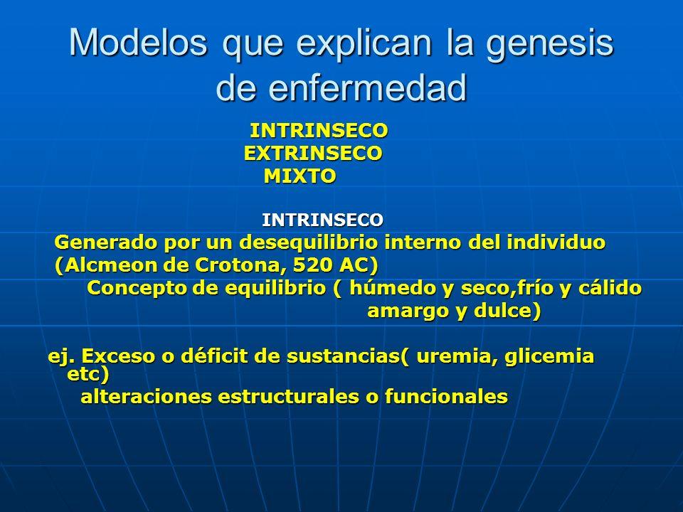 Modelos que explican la genesis de enfermedad