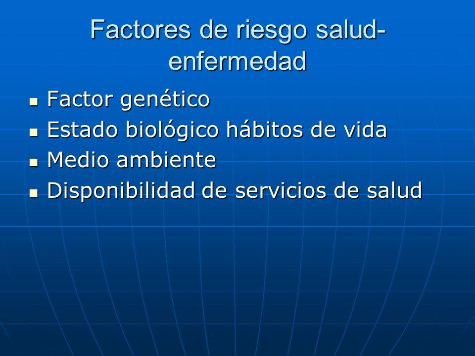 Factores de riesgo salud-enfermedad
