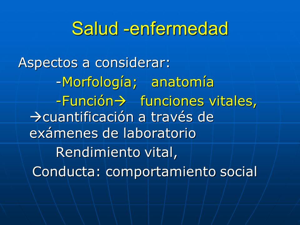 Salud -enfermedad Aspectos a considerar: -Morfología; anatomía