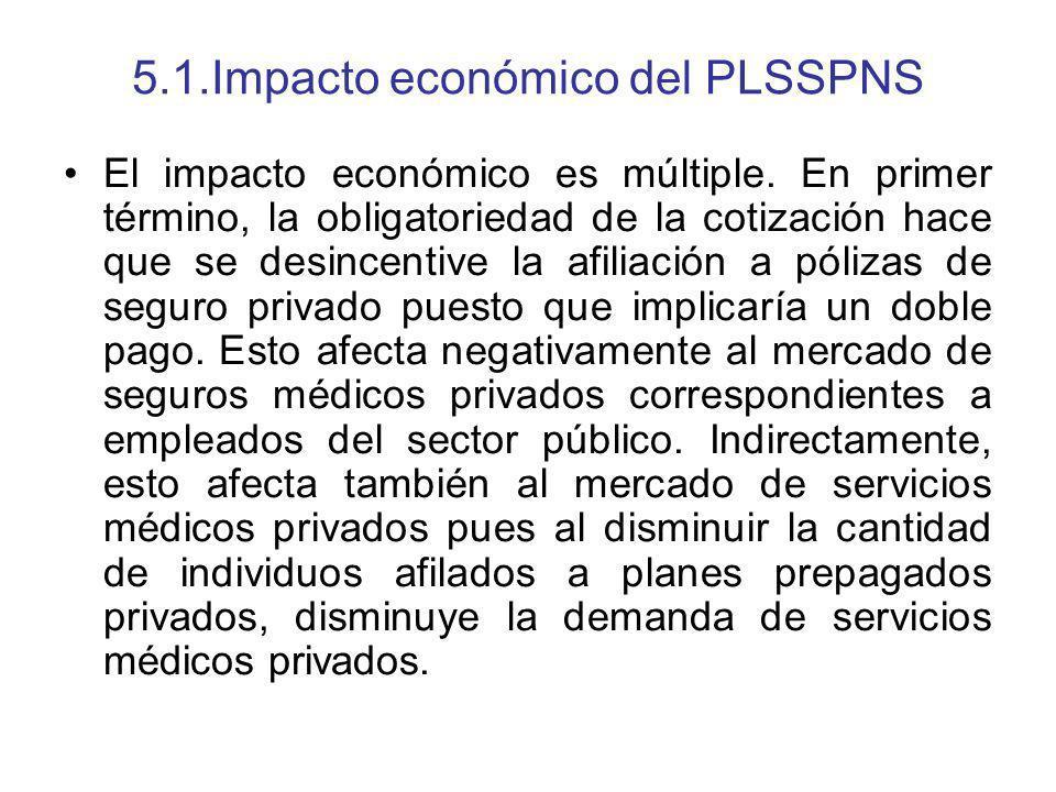 5.1.Impacto económico del PLSSPNS