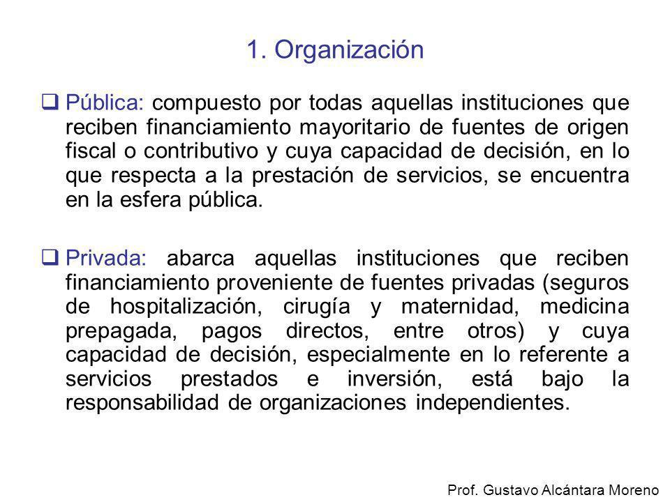 1. Organización