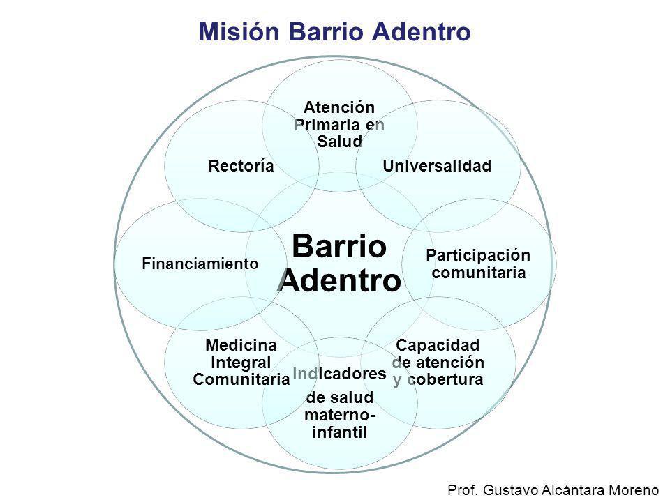 Misión Barrio Adentro Atención Primaria en Salud Universalidad