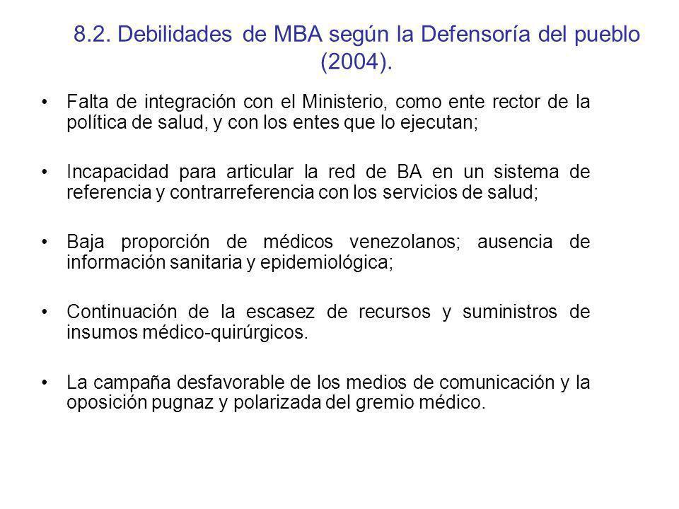 8.2. Debilidades de MBA según la Defensoría del pueblo (2004).