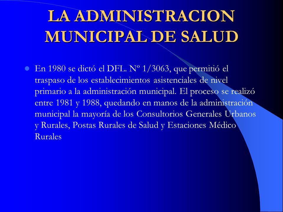 LA ADMINISTRACION MUNICIPAL DE SALUD