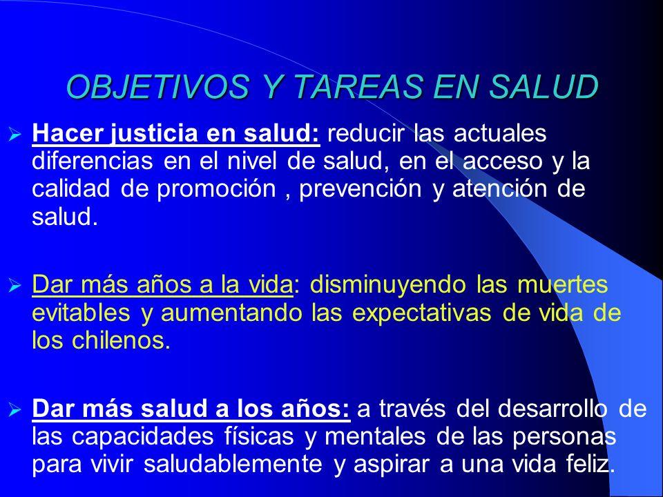 OBJETIVOS Y TAREAS EN SALUD