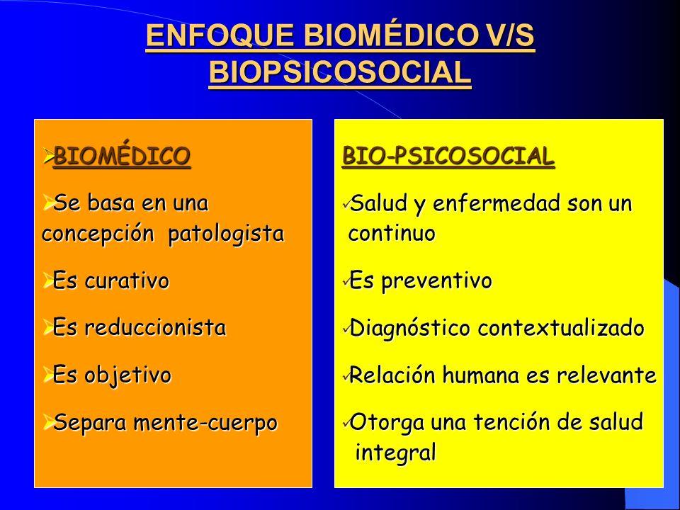 ENFOQUE BIOMÉDICO V/S BIOPSICOSOCIAL
