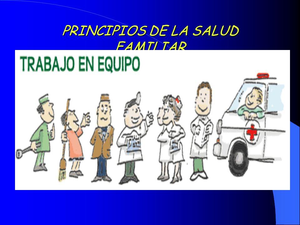 PRINCIPIOS DE LA SALUD FAMILIAR