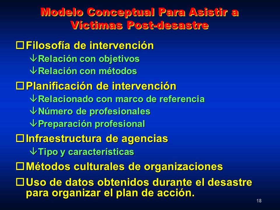 Modelo Conceptual Para Asistir a Víctimas Post-desastre