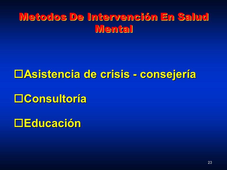 Metodos De Intervención En Salud Mental
