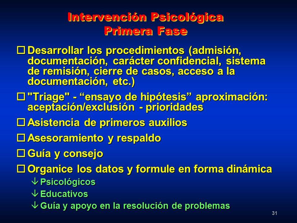 Intervención Psicológica Primera Fase
