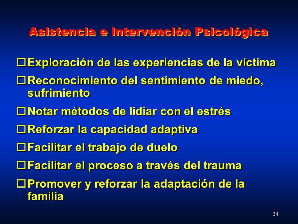 Asistencia e Intervención Psicológica
