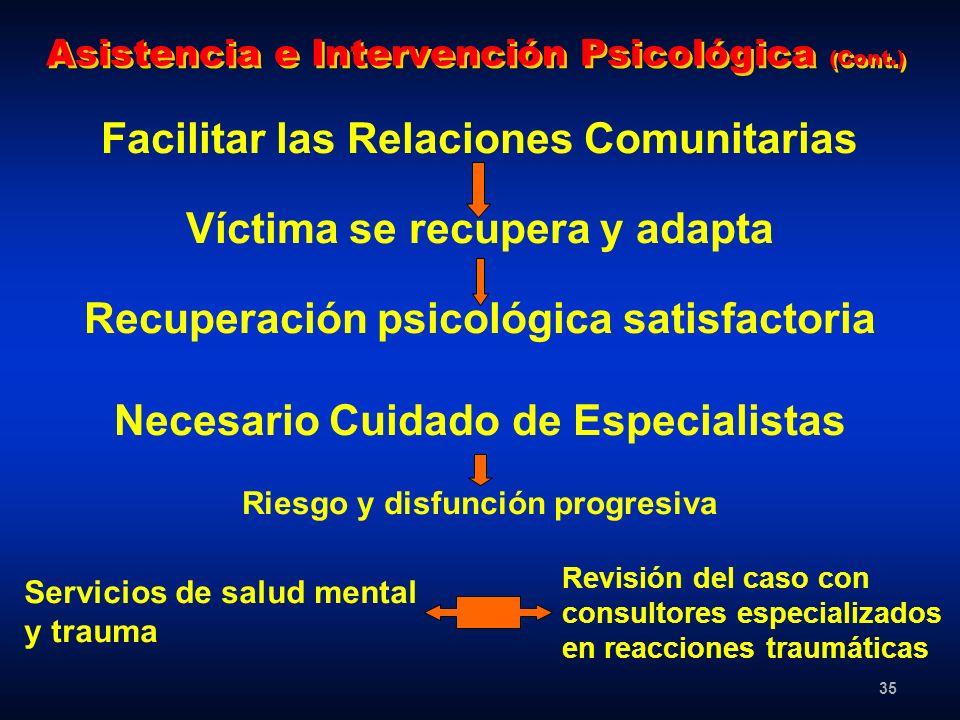 Asistencia e Intervención Psicológica (Cont.)