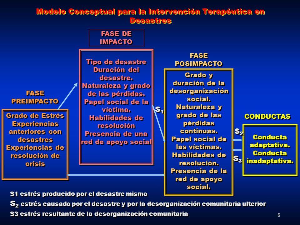 Modelo Conceptual para la Intervención Terapéutica en Desastres