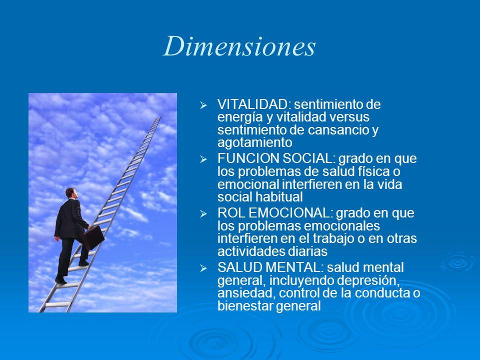 Dimensiones VITALIDAD: sentimiento de energía y vitalidad versus sentimiento de cansancio y agotamiento.