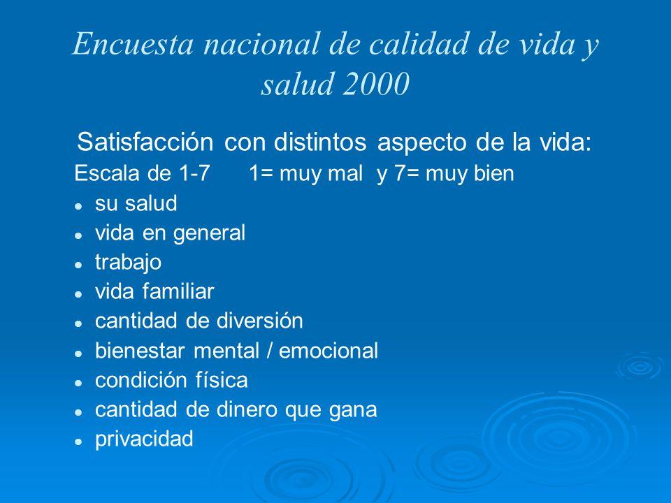 Encuesta nacional de calidad de vida y salud 2000