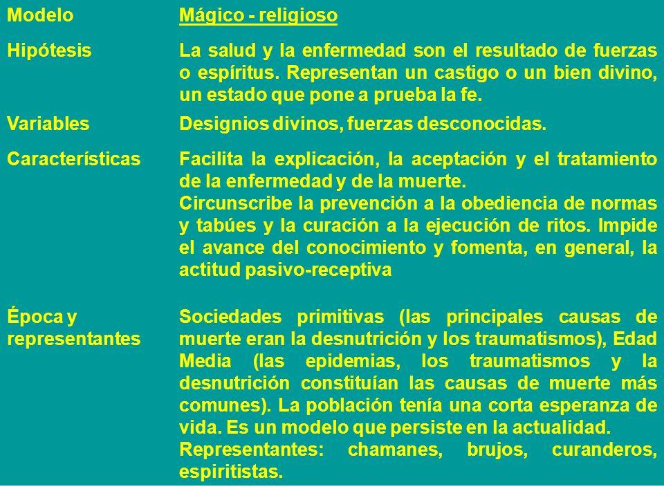 Modelo Mágico - religioso. Hipótesis.