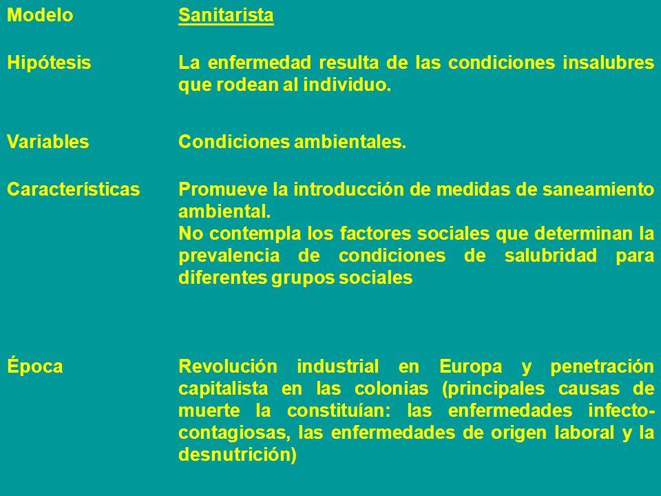 Modelo Sanitarista. Hipótesis. La enfermedad resulta de las condiciones insalubres que rodean al individuo.