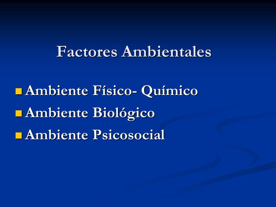 Factores Ambientales Ambiente Físico- Químico Ambiente Biológico