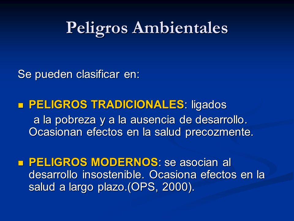 Peligros Ambientales Se pueden clasificar en: