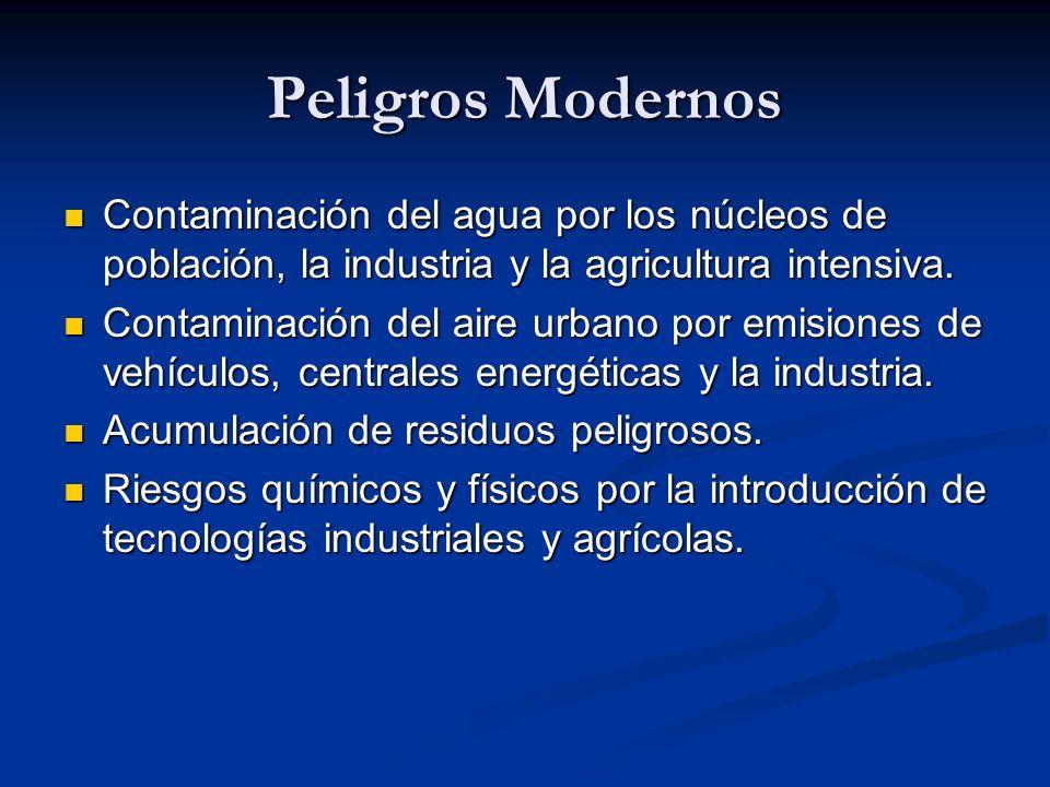 Peligros Modernos Contaminación del agua por los núcleos de población, la industria y la agricultura intensiva.