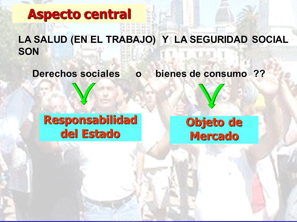 Aspecto central Responsabilidad Objeto de del Estado Mercado