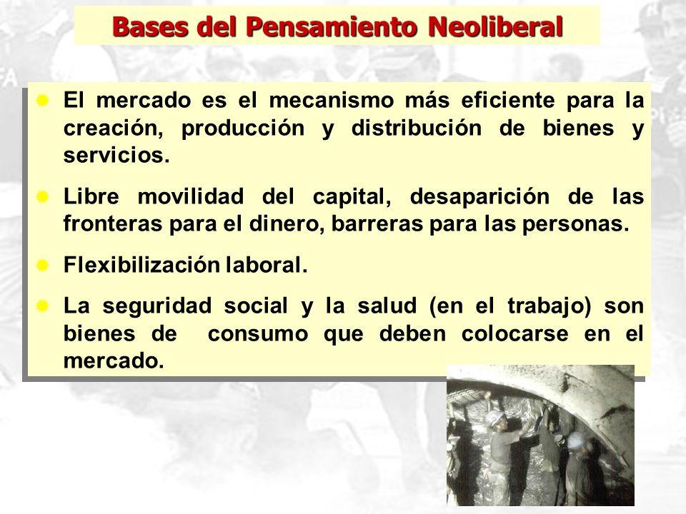 Bases del Pensamiento Neoliberal