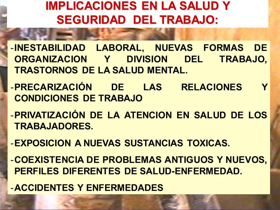 IMPLICACIONES EN LA SALUD Y SEGURIDAD DEL TRABAJO: