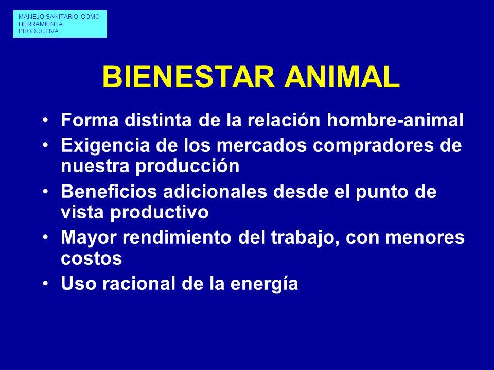 BIENESTAR ANIMAL Forma distinta de la relación hombre-animal