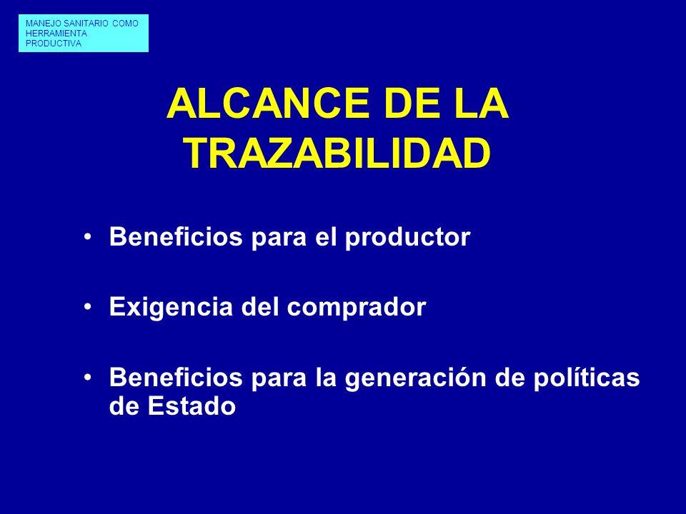 ALCANCE DE LA TRAZABILIDAD