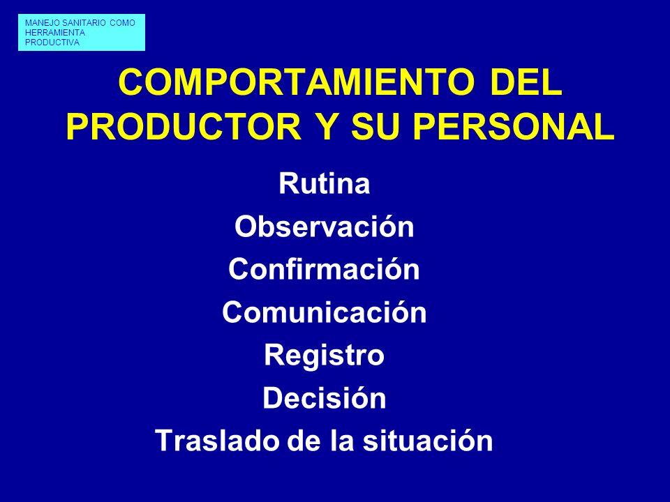 COMPORTAMIENTO DEL PRODUCTOR Y SU PERSONAL