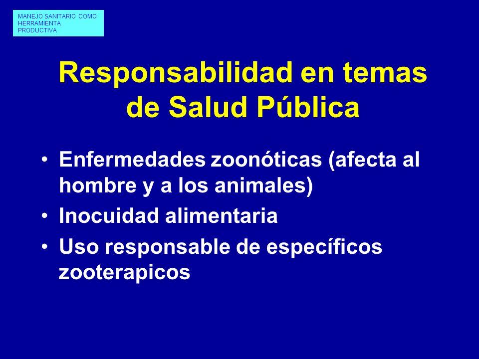 Responsabilidad en temas de Salud Pública