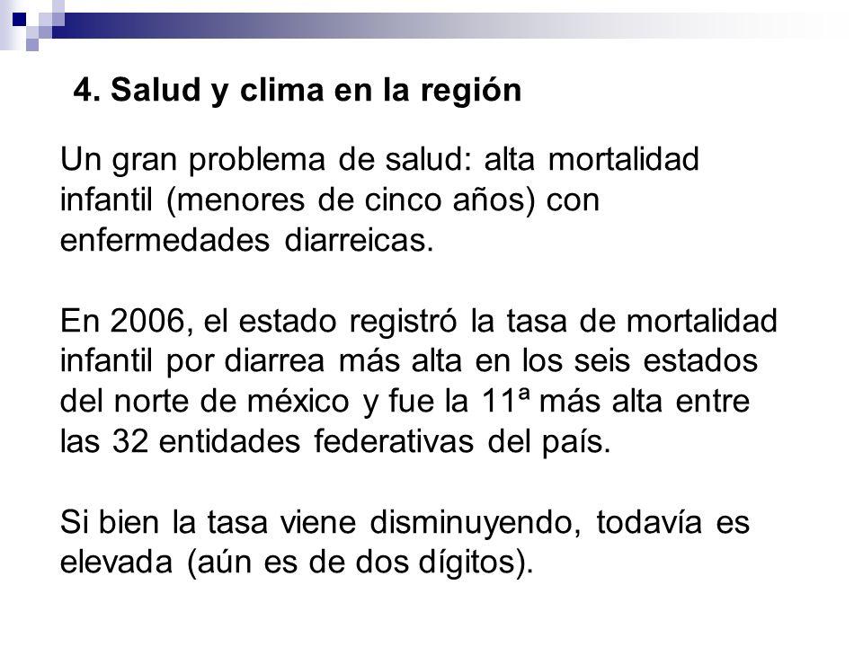 4. Salud y clima en la región